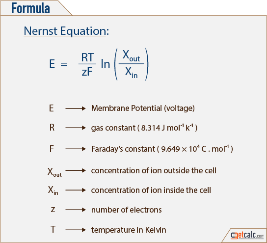 Image Result For Chemical Formula Definition