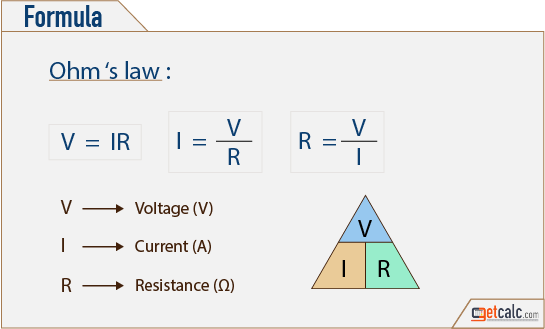ohms law unit and formula picture के लिए इमेज परिणाम