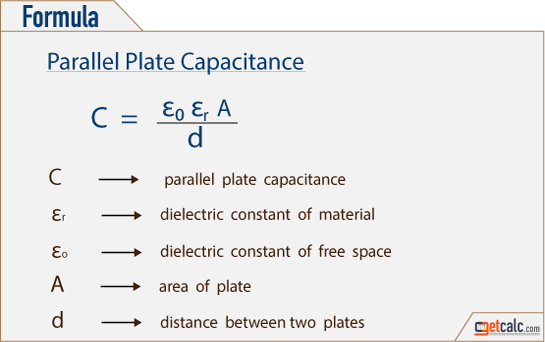 Capacitance (C) Calculator