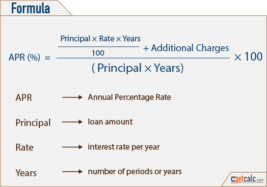 APR - Annual Percentage Rate Calculator