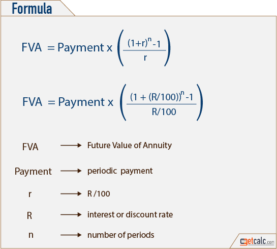 future value of annuity fva calculator