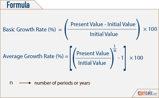 how to calculate order of growth