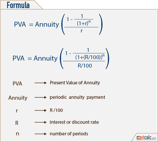 present value of annuity pva calculator