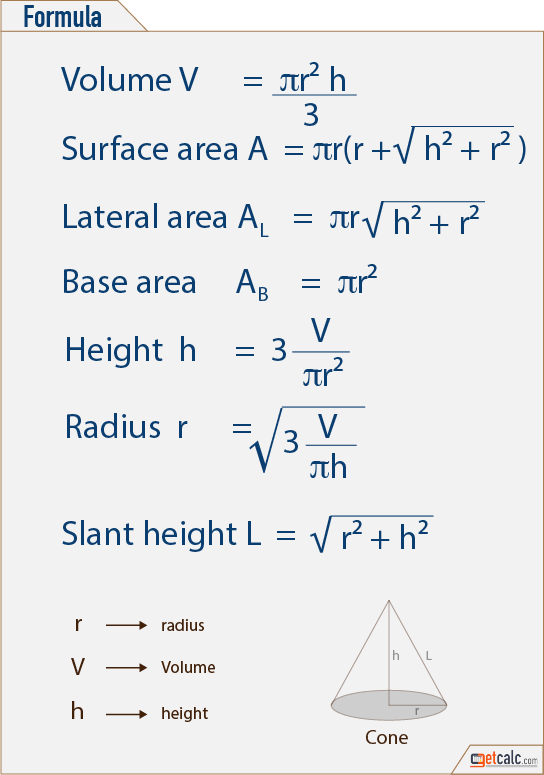 cone formulas to calculate volume, surface area, lateral surface & slant height