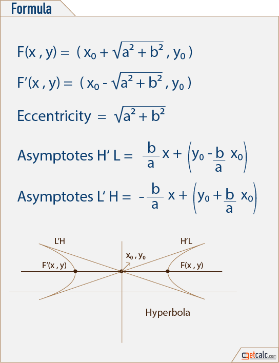 hyperbola formulas to calculate center, axis, eccentricity & asymptotes