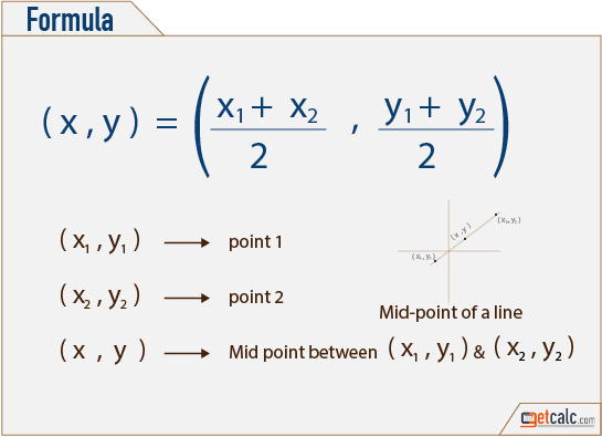 Line Mid Point Formula