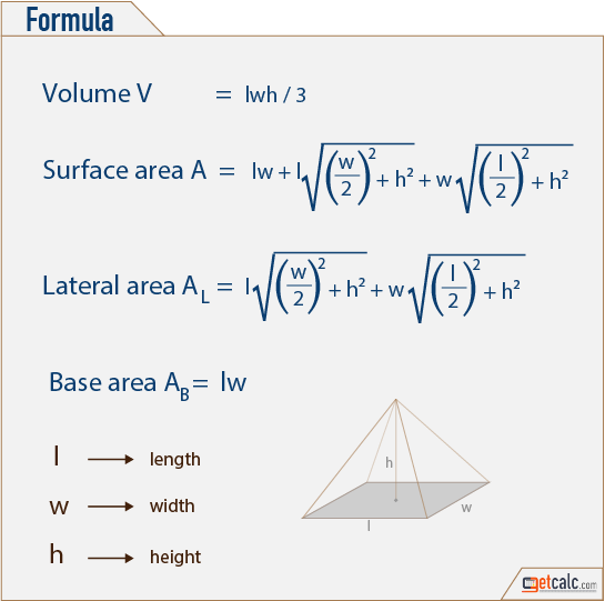 pyramid formulas to calculate volume, surface area & lateral surface