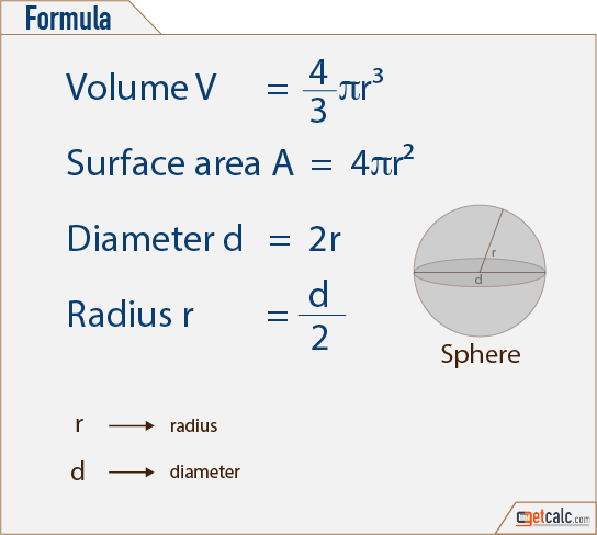 sphere formulas to calculate volume & surface area