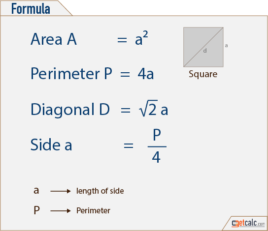 square formulas to calculate area, perimeter, diagonal & side