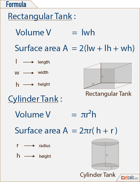 cylindrical or rectangular tank capacity formula