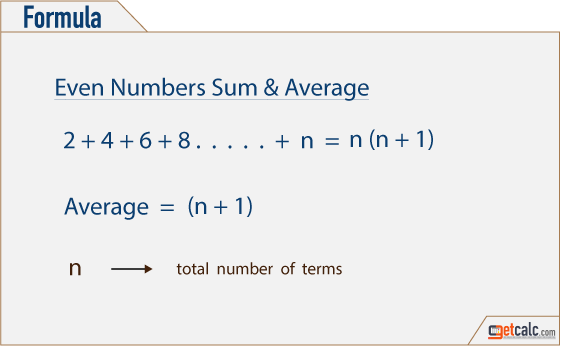 Formula to find the sum & average of first n even numbers series