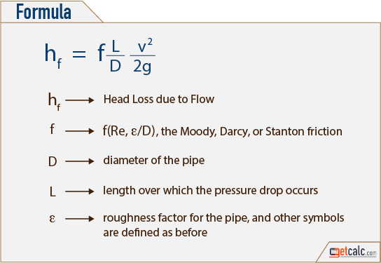 pressure loss due to fluid friction formula