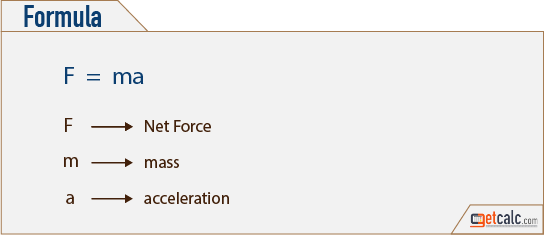 Force (Newton's 2nd Law) Formula