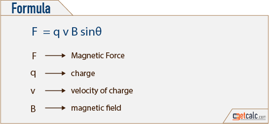 Magnetic Force Charge Formula