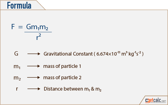 Newton's Gravitational Force (g) Formula