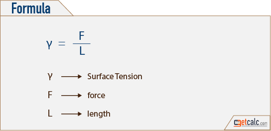 Fluid Surface Formula