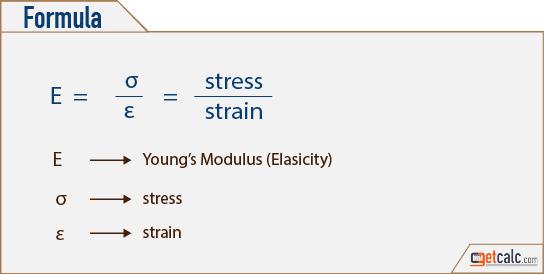 E Young S Modulus Calculator