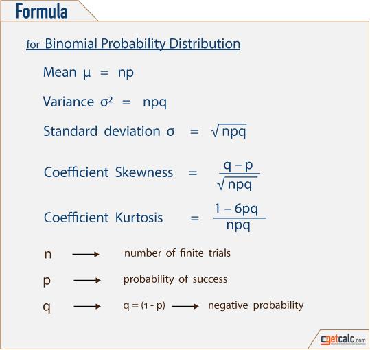 Binomial Distribution Formulas & Calculator