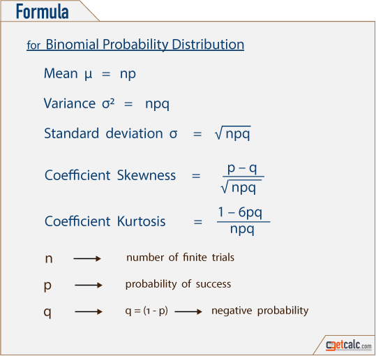 how to find probability distribution
