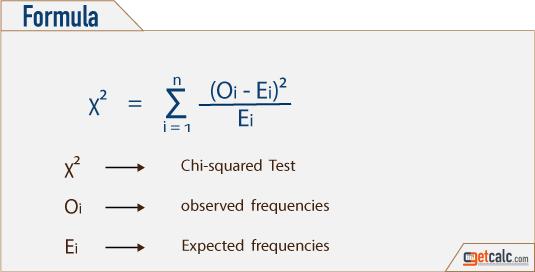 margin-of-error-formula-for-mean