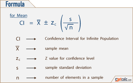 Confidence interval limits calculator for Z score table for 99 confidence interval