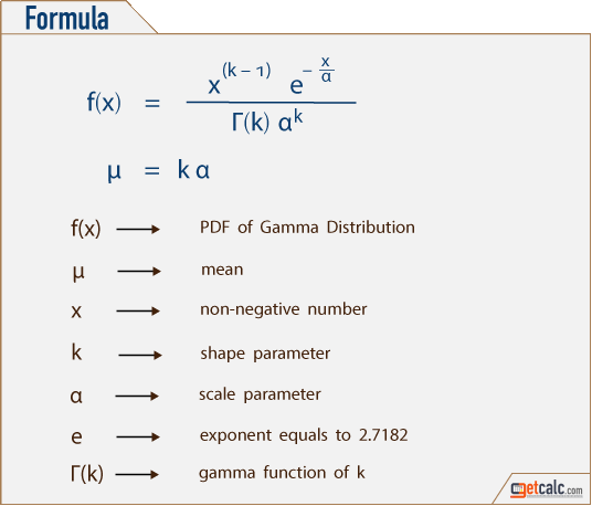 Gamma distribution - example 1 youtube.