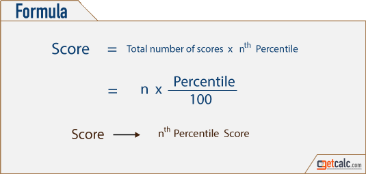 nth Percentile & Rank Calculator with Steps