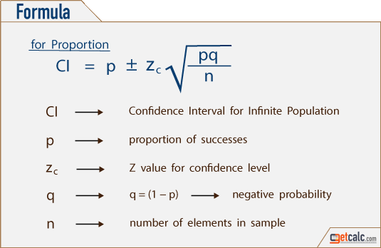 formula to estimate confidence interval or limits or range