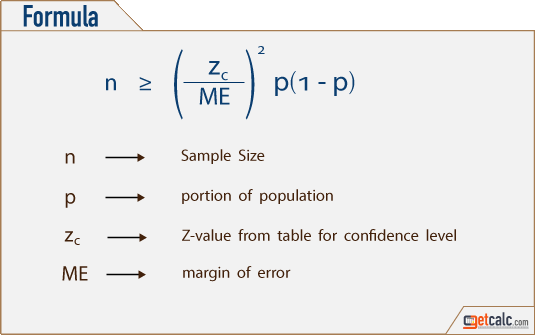 formula to estimate sample size by using population proportion method