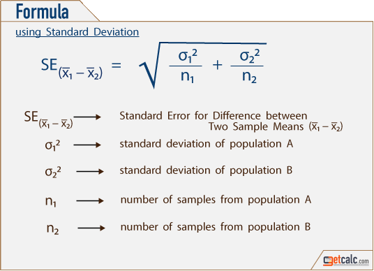 statistics formula to estimate standard error of difference between two sample means {SE of (x̄1 - x̄2)}