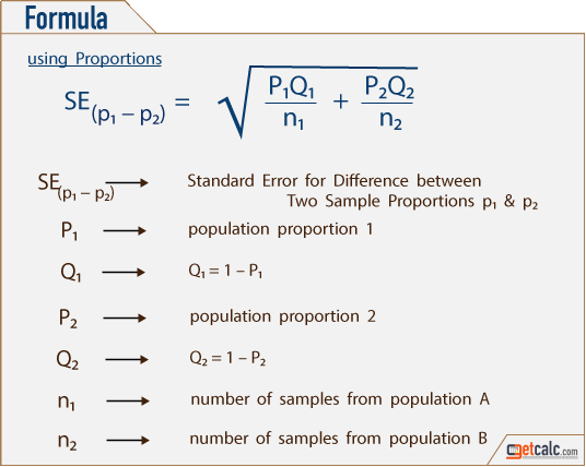 statistics formula to estimate standard error of difference between two sample proportions {SE of (p<sub>1</sub> - p<sub>2</sub>)}