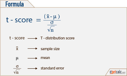 how to calculate mean score