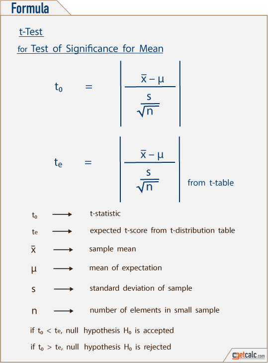 t-test formula for test of hypothesis for sample mean