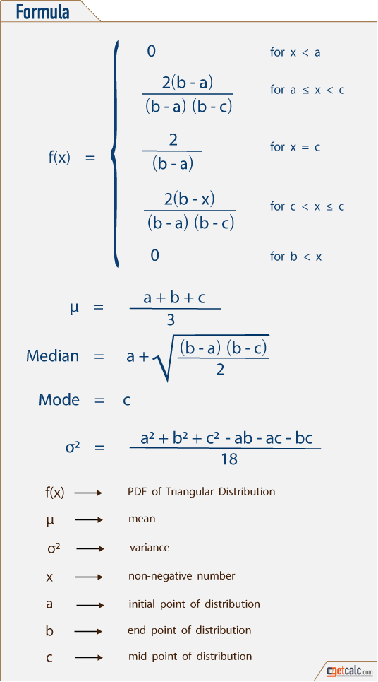 Triangular distribution formulas