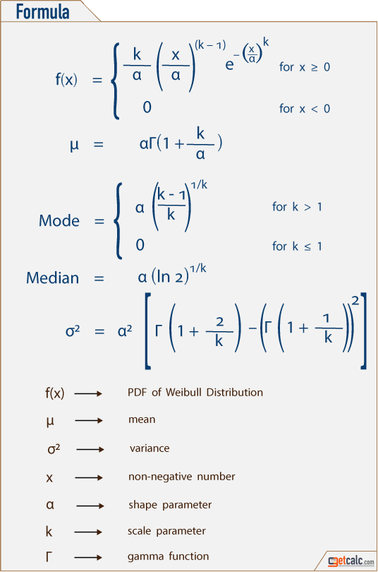 Weibull distribution formula