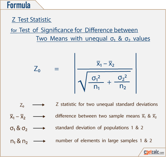 formula to estimate Z-statistic for difference between two sample means with unequal standard  deviations