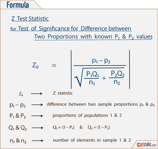 formula to estimate Z-statistic for difference between two proportions with known p values
