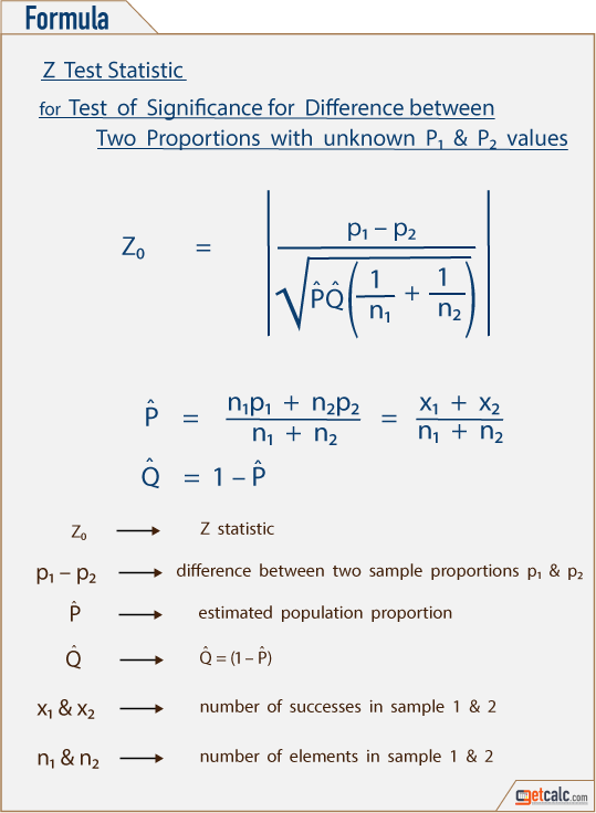 formula to estimate Z-statistic for difference between two proportions with unknown p values