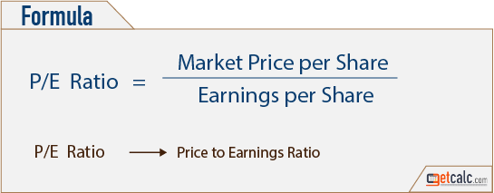 price to earnings ratio formula
