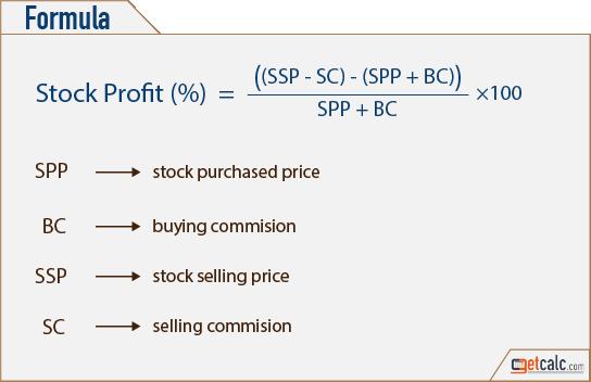 Calculating profit exam financial questions business studies.